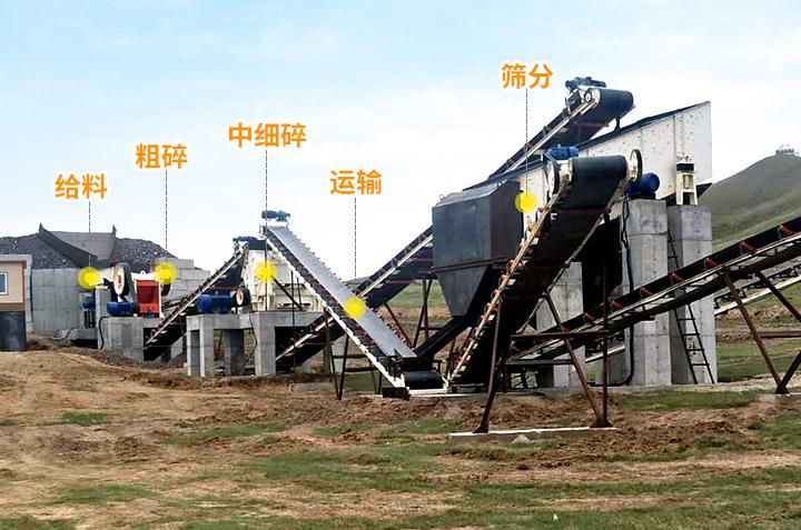 石头碎石制砂生产线设备