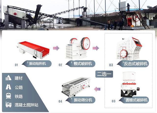 制砂生产线设备配置