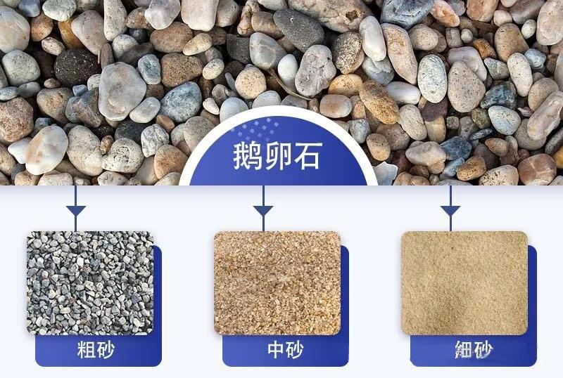 鹅卵石制砂设备