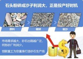 制砂生产线包括哪些设备?整套制砂设备